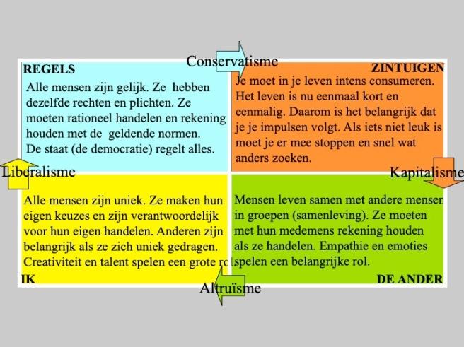 Uncategorized Hans Konstapel Blogs